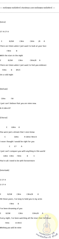 คอร์ดกีต้าง่ายๆ  เพลง Forevermore