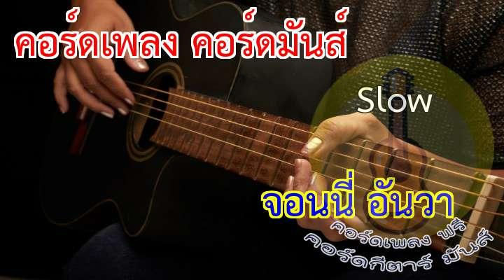 INTRO :  ว่าจะไม่ ก็ว่าจะไม่ ว่าจะไม่ ไม่คิดถึงเธอ  ว่าจะไม่ ก็ว่าจะไม่ ว่าจะไม่ นอนละเมอ  (roken heart) roken heart  (roken heart) ก็เพราะเธอ  (roken heart) ก็ roken heart  (roken heart) จำไว้เลย  (ดนตรี)  ว่าจะไม่ ก็ว่าจะไม่ ว่าจะไม่ ไม่รักเธอ  ว่าจะไม่ ก็ว่าจะไม่ ว่าจะไม่ แต่ดันรักเธอ  (ไม่เป็นไร) ก็ไม่เป็นไร (ไม่เป็นไร) เธอทิ้งไป